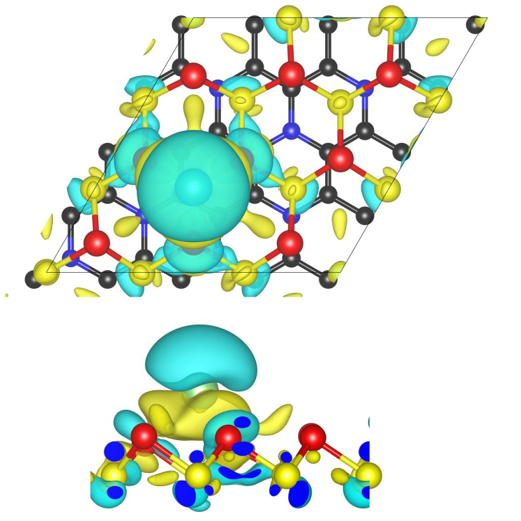 Charge density difference for an absorbed Li ion