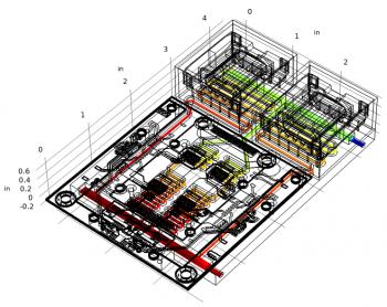 GaN-based DC–AC Power Inverters
